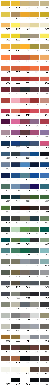 رنگ بندی کفپوشهای صنعتی مانی جهان